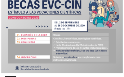 Convocatoria EVC-CIN 2020